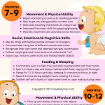 Developmental Milestone Chart For Infants and Toddlers